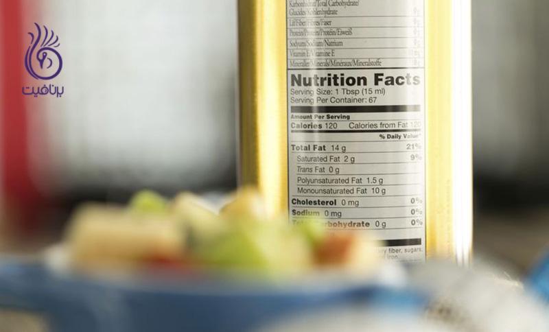 حقایقی که در مورد کالری ها نمی دانید