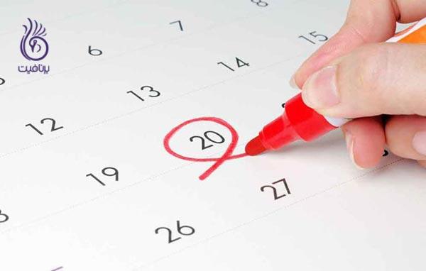 سندروم تخمدان پلی کیستیک چه علائمی دارد؟