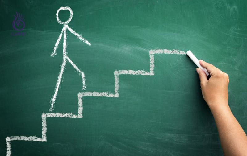 قانون هایی که به پیشرفت شغلی شما کمک می کنند