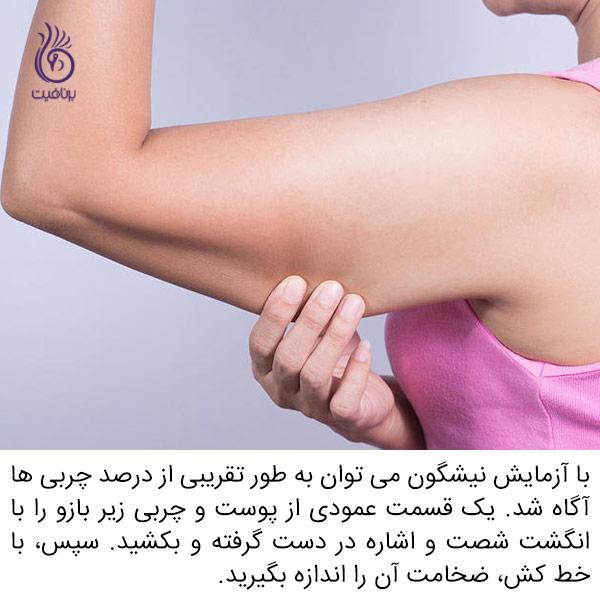 قدم هایی قبل از شروع رژیم کاهش وزن - بازو - برنافیت