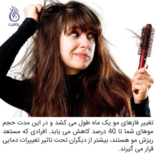 اگر دچار ریزش مو شده اید - برنافیت