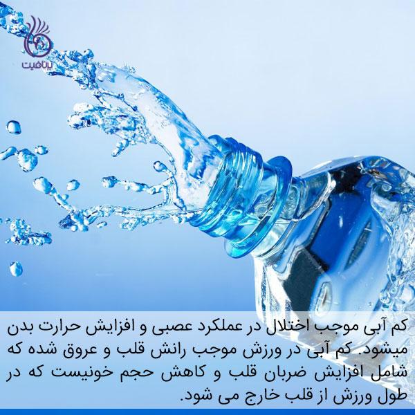 خواص آب قلیایی چیست؟ - برنافیت دکتر کرمانی