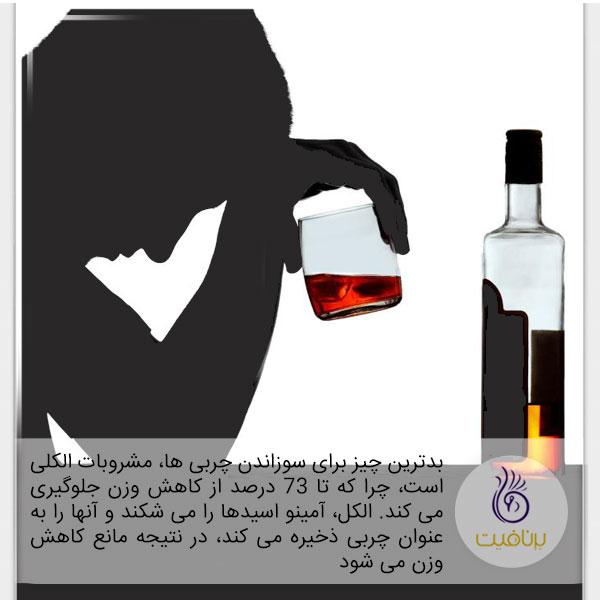 6 راهکار ساده کاهش وزن - الکل - برنافیت