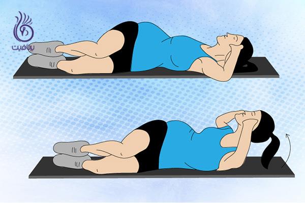 دوره بارداری - حرکات ورزشی - برنافیت