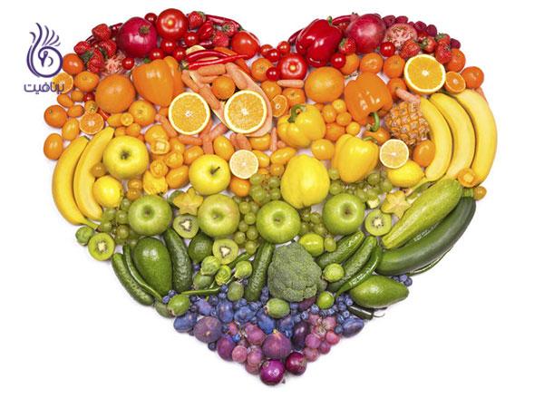 رژیم ضد التهابی - میوه - برنافیت