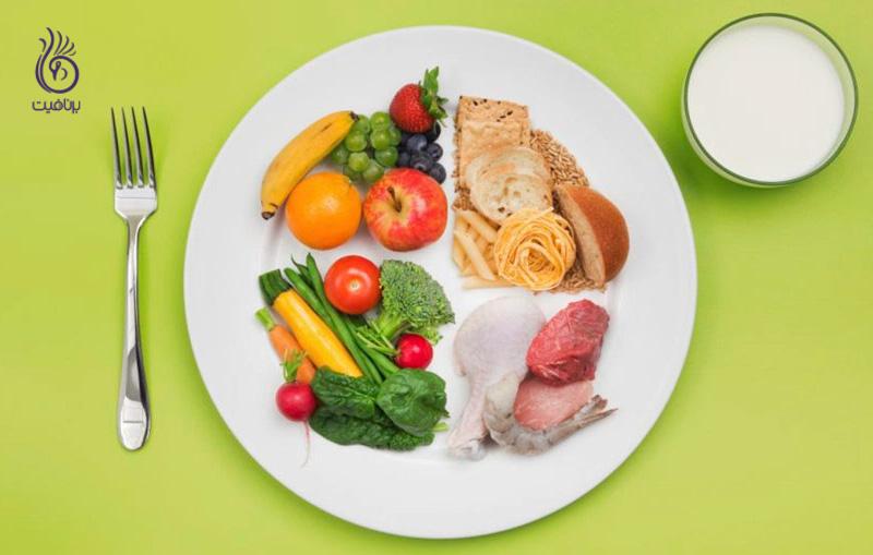 روزانه چه مقدار کالری باید مصرف کنیم؟ - برنافیت