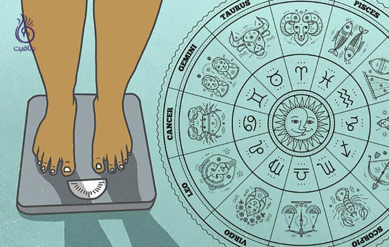 بهترین استراتژی کاهش وزن بر اساس ماه تولد - برنافیت