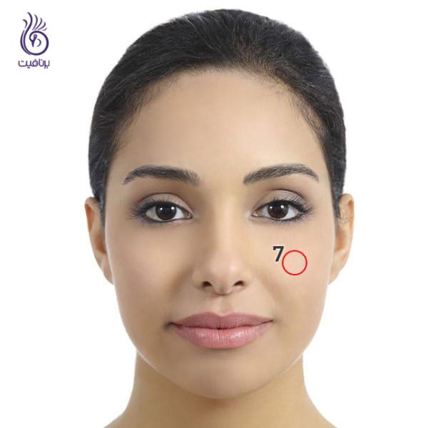 خط و خطوط چهره- زیبایی- برنافیت