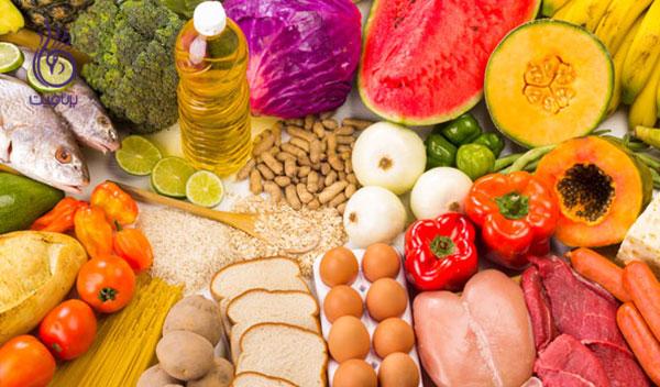 پرخوری عصبی- تعادل غذایی- برنافیت