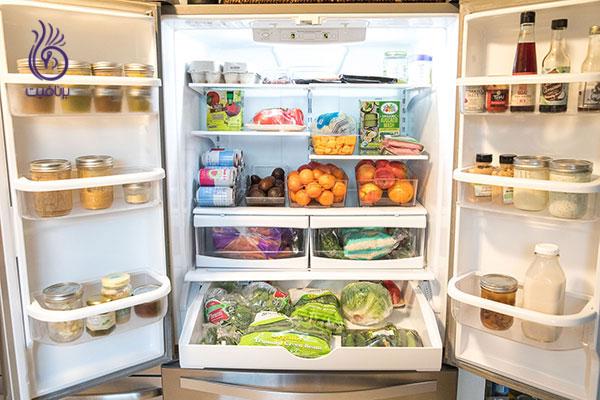 کاهش وزن بدون رژیم- کنترل محیط- برنافیت
