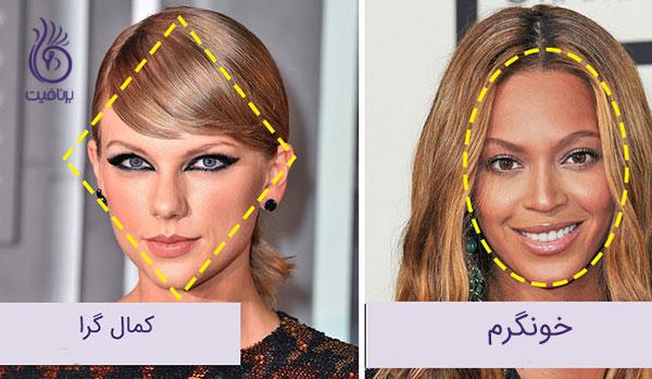 ویژگی های ظاهری- فرم صورت- برنافیت