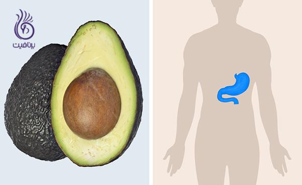 مواد غذایی قلیایی- آووکادو- برنافیت