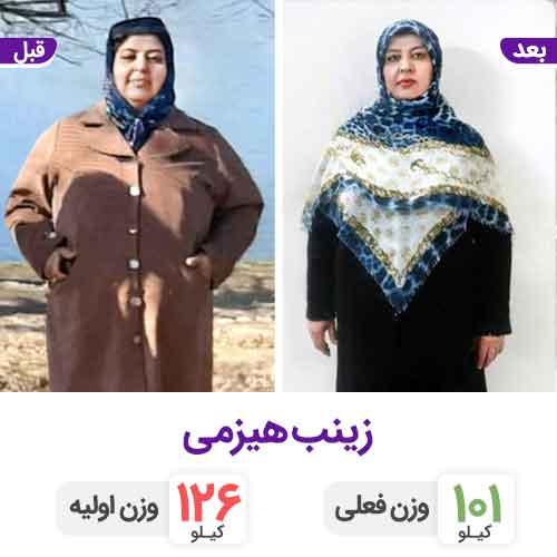 برنافیت دکتر کرمانی