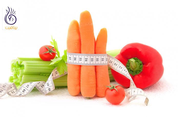 کاهش وزن بدون ورزش - برنافیت دکتر کرمانی